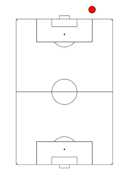 Soccer Field Diagram - 18-Yard Baseline