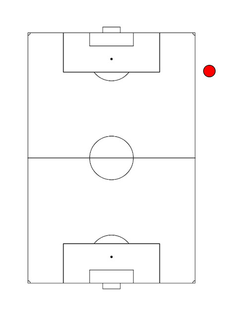 Soccer Field Diagram - 18-Yard Sideline