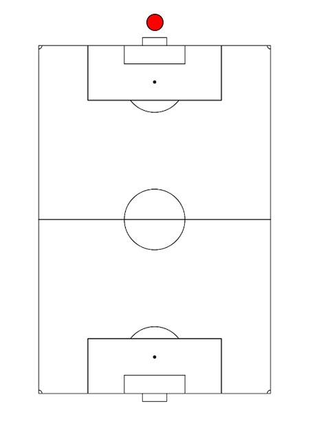 Soccer Field Diagram - Behind Net