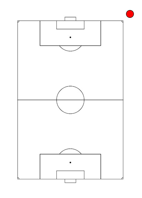 Soccer Field Diagram - Corner Flag